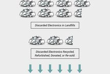 E-Waste / Documenting, the past, present, and future of Electronic Waste
