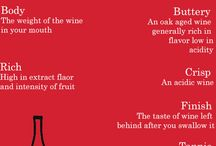 Saycheers / All you want to know about wines and various types of alcohol!