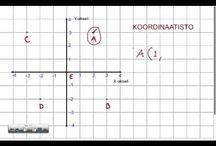 Matematiikka, Koordinaatit