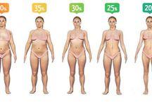 Keto Low Carb Diet