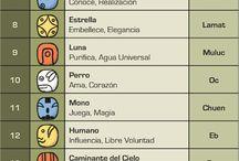 Astrologia Maia