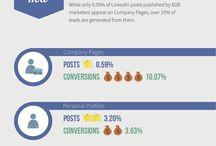 LinkedIn Inforgraphics