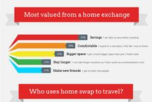 Infographics: Travel & Fun / Infographics about home exchange, worldly adventures, the shared-economy, and all things knoksome!  / by Knok