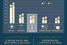 Library Infographics / by Niles Public Library