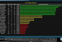 Sales Leaderboard for Car Dealers
