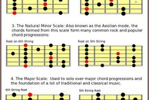 Music, chords & scales