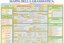 mappa grammatica