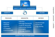 Cloud Based Identity-As-A-Service (IDaaS) / CloudAccess Identity Management is the leading identity Infrastructure-as-a-Service solution with centralized administration.  It enforces user access rights (access management) across the enterprise via automatic provisioning.