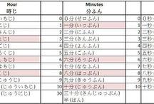 日本語 / Learning Japanese