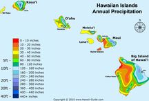 Hawaii Retirement