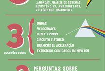 ENEM infográficos