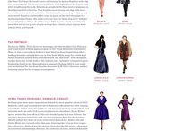 Tools / Tools of the Fashion Design Trade Curated Especially For You