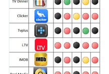 Second Screen / by Social TV Digest