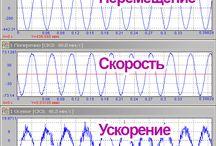 СИ параметров вибрации и удара