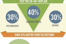 Tax Time Savings / by Military Saves