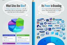 Infographics / by Asin Ratnayake