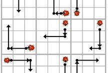 Tájékozódás a síkban: irányok