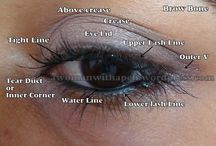 Knowing The Parts Of Your Eyes : First Step Towards Initiation Of Eye Makeup