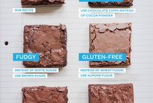 healthy free cake/desserts