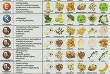 Vitamini