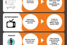 Sharing Economy / Sharing Economy