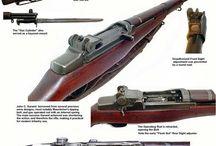 Rifles et al / by Pádraig Ó Dornáin
