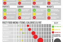 Diet and health / by Mosy Gutierrez