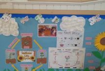 Science KS2