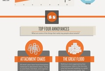Infographics: Email