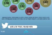 I Love Korea / Everything about Korea
