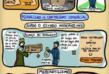 Idade Moderna- historia
