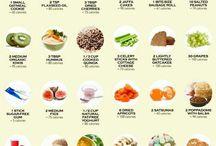 Ideen fürs Essen