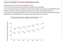 Actualités - News / by Cancercontribution France