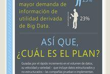 BigData / Esta disciplina se ocupa de todas las actividades relacionadas con los sistemas que manipulan grandes conjuntos de datos