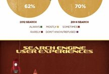 People search infographics