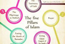 5 pilars of Islam