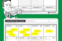 How to start your Business Idea / LeanProject ideaCanvas ! ToolkitConverts your ideas to the Process Plan Business Canvas