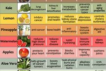 Health Benefits of Fruits and Veggies