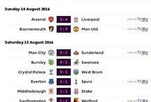 Hasil pertandingan Liga Primer Inggris 2016/2017