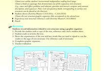 RI.3.3 Third Grade-Reading for Information / These activities were designed as small group activities to provide students with additional opportunities to practice skills that were previously instructed. Click on image to view activity. Images are linked to activities as pdf files.