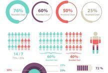 Graphiques design /   #graphiques #infos #statistiques #stats #statement #visual #design #professional