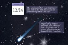 Meteor shower guides / Meteor shower guides created in collaboration with Virtual Astro.