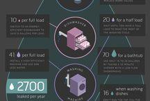 {EE, Ocean, & Water Conservation Infographics} / http://beachchairscientist.wordpress.com/infographics/