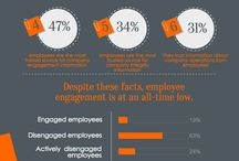 Employee Advocacy / Employee Advocacy is more important than ever before!