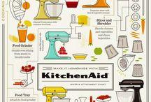 Kitchen aid recepten