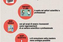 Microlingue / Una serie di infografiche sulle microlingue, relative all' insegnamento dell' Italiano a stranieri.
