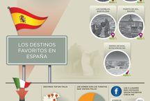 Tourism Data / by José Donaire