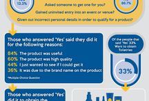 Promotional Products are Effective! / Take a look and see the facts for yourself!