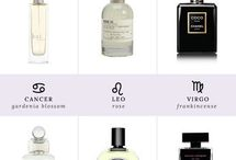 Fragrance reference