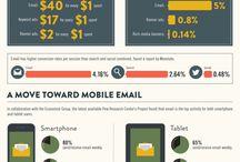 Email Marketing / Utile email marketing